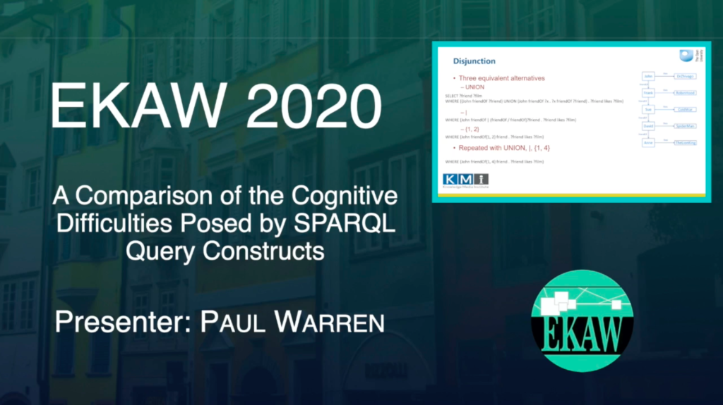 D1S2-A Comparison of the Cognitive Difficulties Posed by SPARQL Query Constructs-Paul Warren